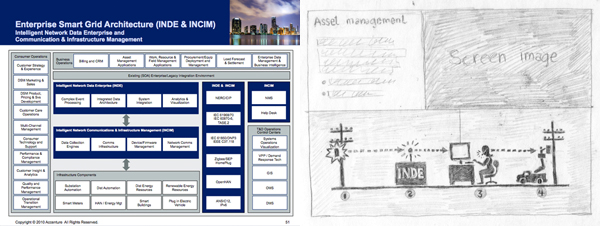 Accenture before and sketch