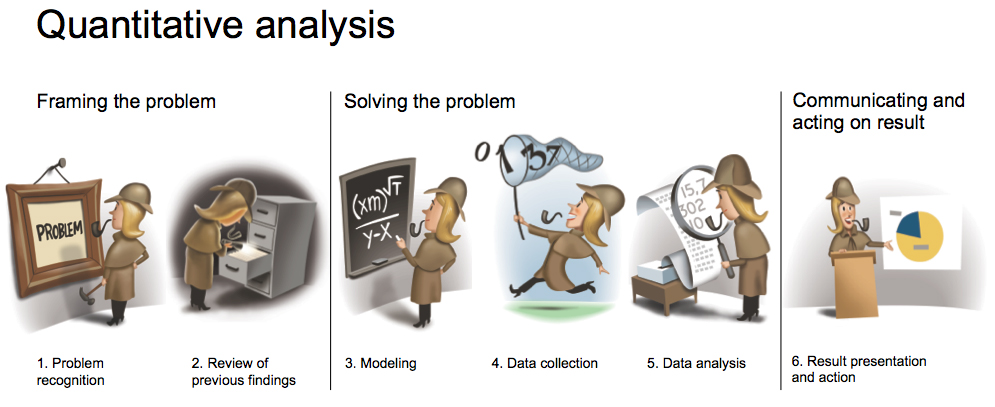 Data Analysis In Research Paper
