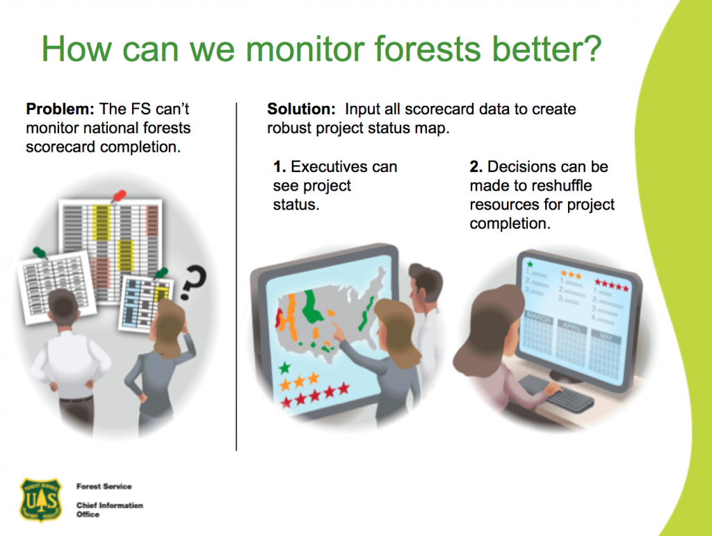 Forest measurement through improved tracking.
