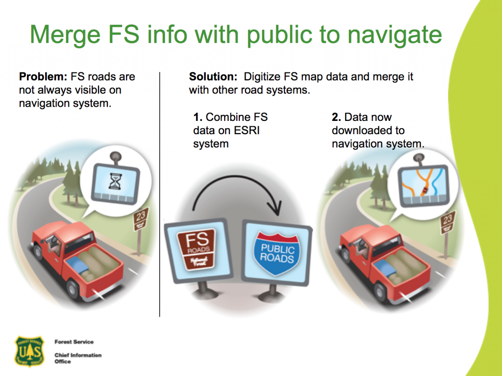 An image of a truck finding its way on FS roads with navigation device