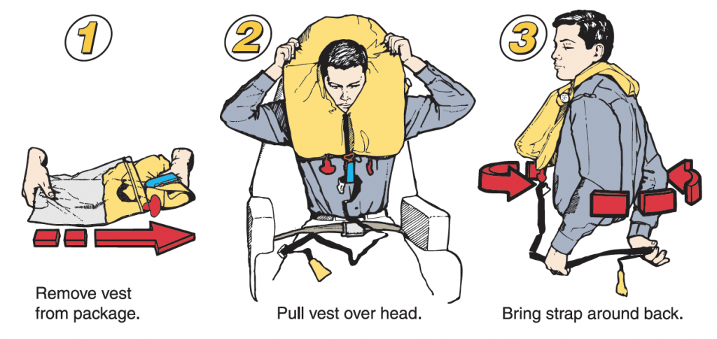 man putting on lifejacket